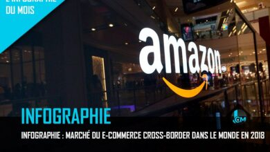 Infographie Lengow e-commerce cross-border dans le monde