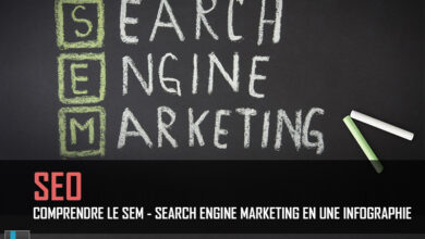 Photo of Comprendre le SEM – Search Engine Marketing en une infographie !